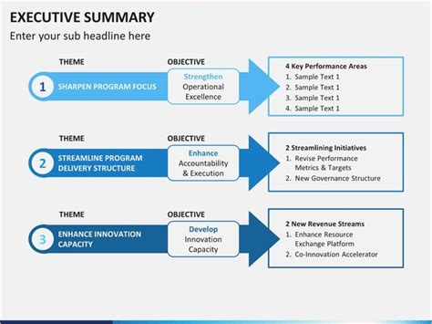 Project Summary Presentation Template Affordable Presentation Background Sles Project Overview Template Powerpoint