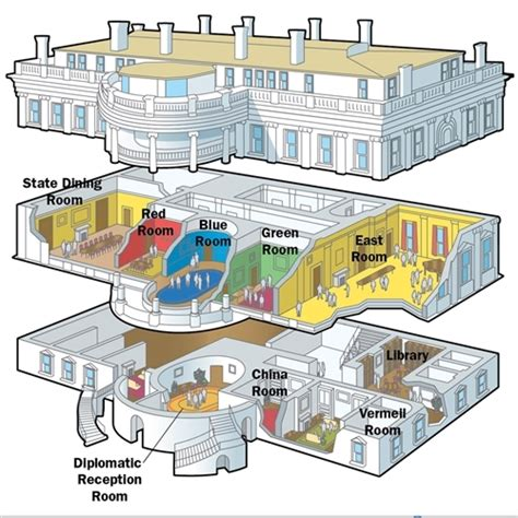 layout of the white house ornaments white house rooms