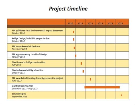 project timeline templates  ms word pages