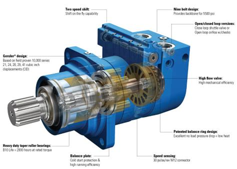 how to select hydraulic motor how do you select a gerotor motor