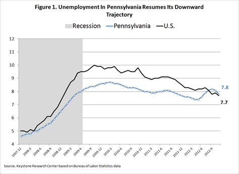 unemployment insurance extension 2015 indiana claiming claiming unemployment in pa
