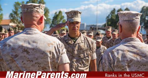 ranks in marine ranks in the marine corps