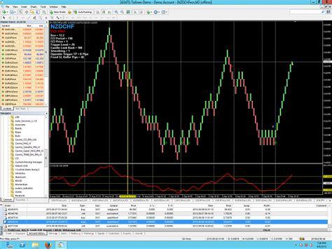 Progressive Ea Forex basket trading ea forex factory camupay web fc2