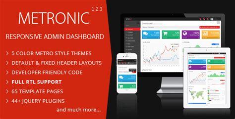 metronic template metronic responsive admin dashboard template