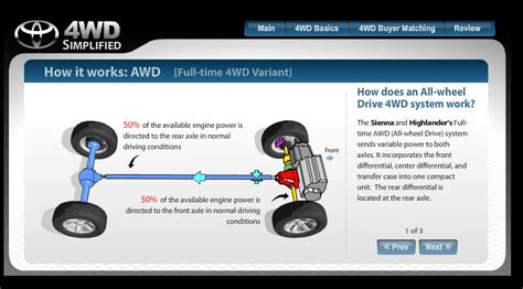 Toyota Information System Toyota Highlander 4wd System Explained Autos Post