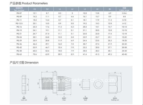 Cable Gland Pg 13 5 nylon66 pg13 5 taille du presse 233 toupe nylon66 pg13 5 taille du presse 233 toupe fournis par