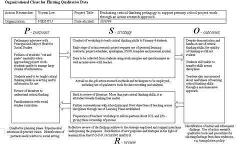 all but dissertation completion programs dissertation timeline