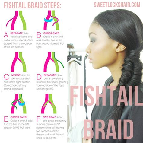 Steps To Show How To Make Fish Tail Favload | the sweetest hair how to fishtail braid tutorial