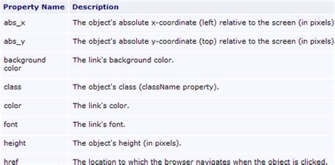 html tutorial questions answers interview questions answers and tutorials qtp how to