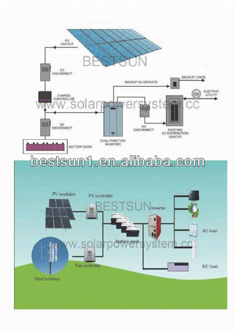 generator 5000w quality grid solar system for
