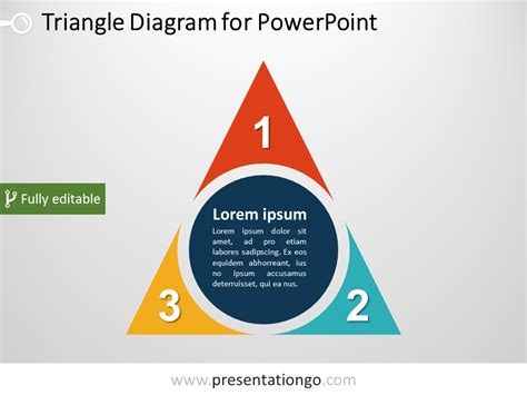 triangle venn diagram triangle powerpoint diagram presentationgo
