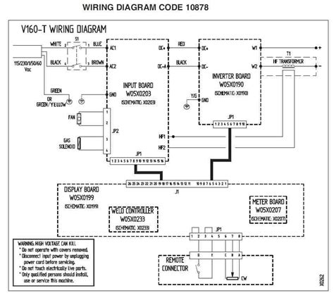 mig welder wiring diagram fuse box and wiring diagram