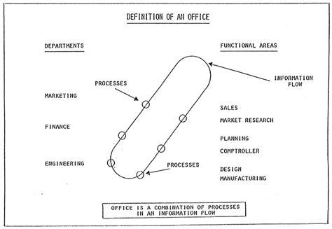 diagram define diagram definition of an office