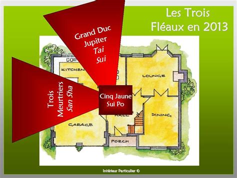 Tete Du Lit Orientation by Orientation Tete De Lit Feng Shui Awesome Pour Luinstant