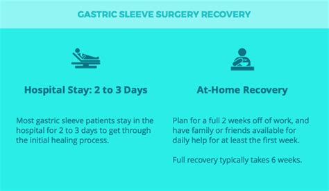 how long do you stay in hospital after c section gastric sleeve surgery 14 ways it will affect you