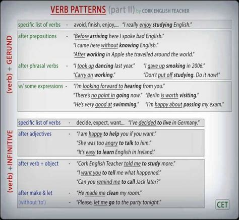 pattern tenses in english quot like quot and quot enjoy quot followed by gerund google search