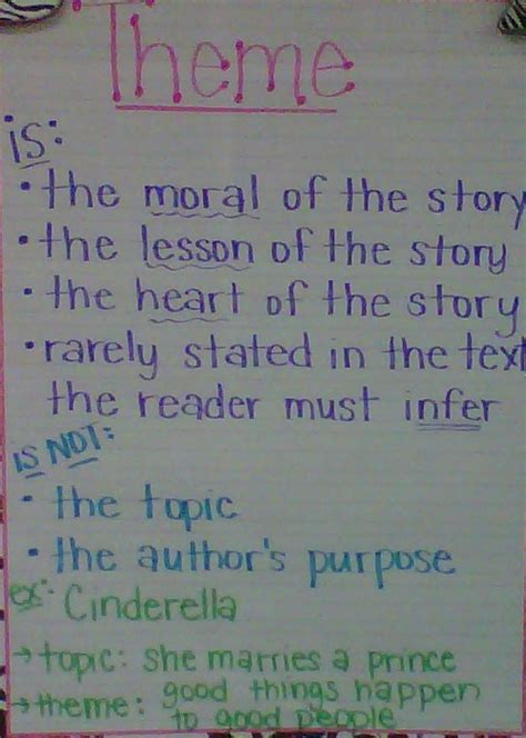 theme exles for 5th grade 57 best images about theme reading anchor charts on