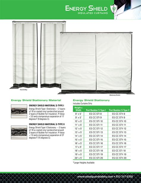 r value of curtains industrial insulated curtain walls panels energy shield