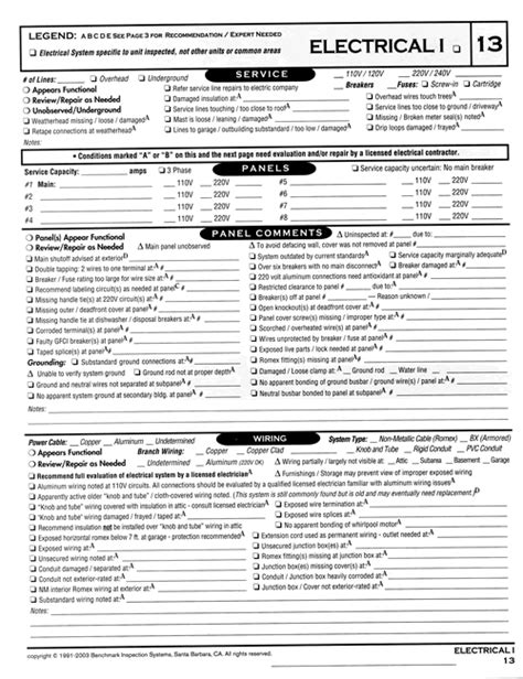 panel wiring checklist yondo tech
