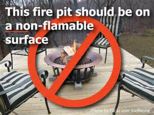 Can You Put Fire Pit On Wood Deck by City Of Grande Prairie Alberta Fire Pit Permit