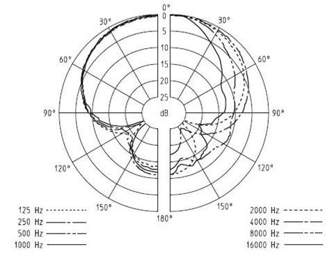 powered subwoofer wiring diagram crutchfield powered get