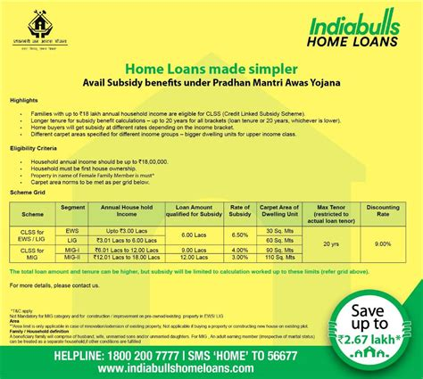 house loans in india indiabulls pmay loanyantra get home loan online in india