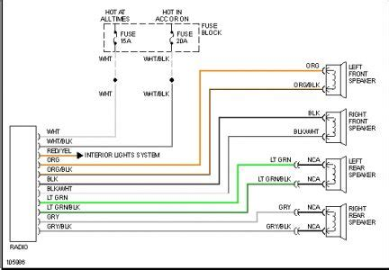 saab 9 5 stereo wiring diagram get free image about wiring diagram