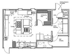 commercial kitchen layout design best 25 commercial kitchen design ideas on pinterest