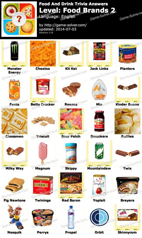 answers food food and drink trivia food brands 2 answers solver