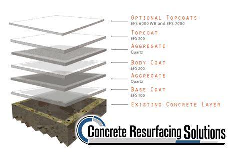 630 448 0317 Concrete Resurfacing Solutions, Inc. Quartz