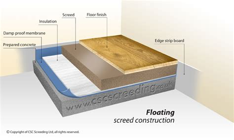 Floating Floor Construction Details by Floor Screeding Screed Construcion Floating The Screed