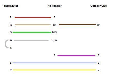 info    helpful   rhqaj air handler  voltage wires  red bkg