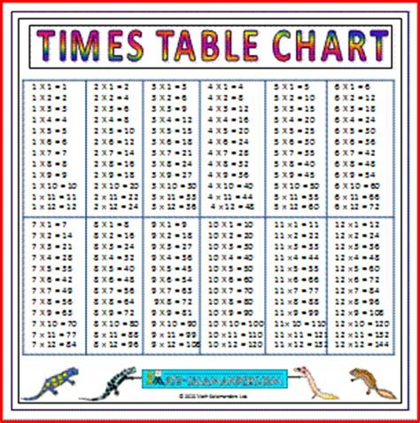 Multiplication Table Up To 12 by Large Times Table Chart A Printable Multiplication Chart