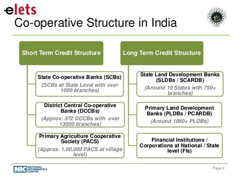 cooperative bank india banking solution for co operative banks