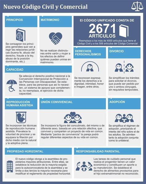 articulo 1221 nuevo codigo civil argentina portal la tdf octubre 2014