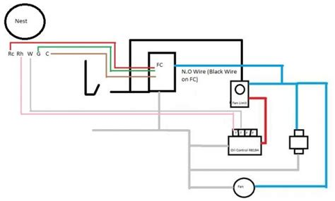 honeywell fan center wiring diagram wiring diagram and
