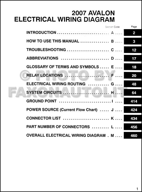 toyota avalon wiring diagram wiring diagram