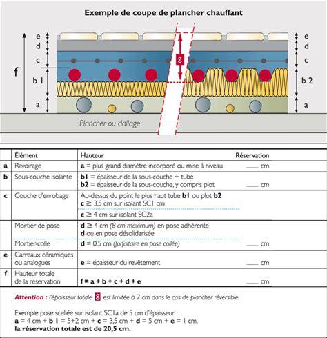Plancher Chauffant Electrique Avis 2866 by Fiche Pathologie B 226 Timent Chauffage Par Le Sol 224 Eau