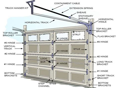 garage doors parts store home improvement tips and information