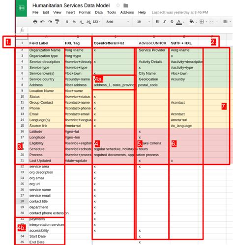 How To Create A Shared Spreadsheet by Data Resilience Colab