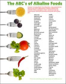 The key to cancer prevention is the alkaline diet really a farce