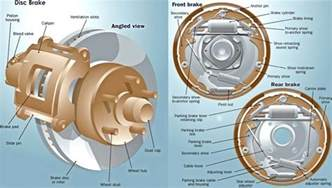 Brake System Parts Names Simple Yet Effective Why Drum Brakes Are Still Used In