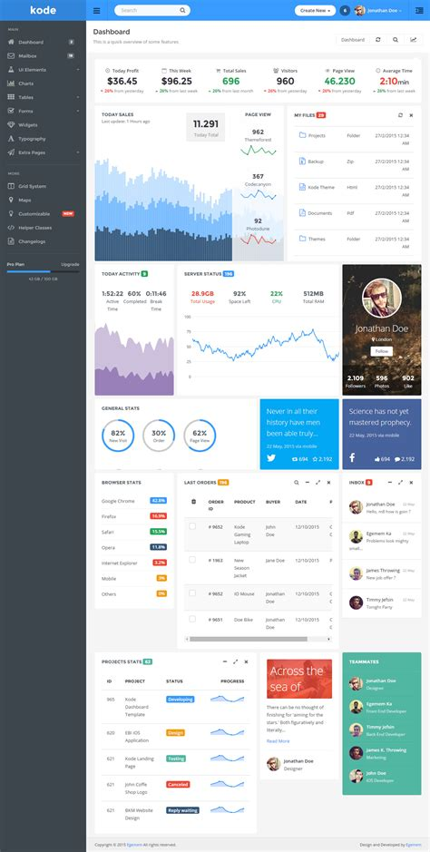 best templates for admin panel 40 best html5 dashboard templates and admin panels 2017