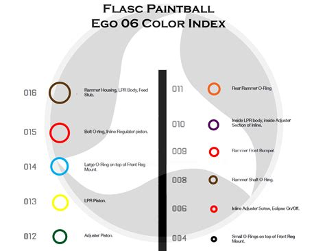 color o o ring color index planet eclipse ego flasc paintball