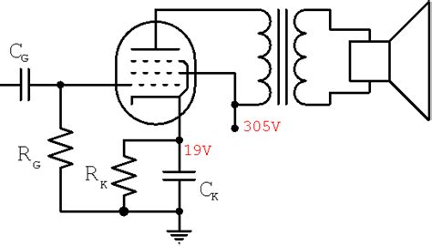 220k grid resistor fender ch 5e1 negative feedback