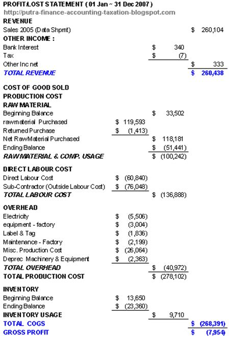 cara membuat laporan artikel accounting finance taxation cara membuat laporan arus kas