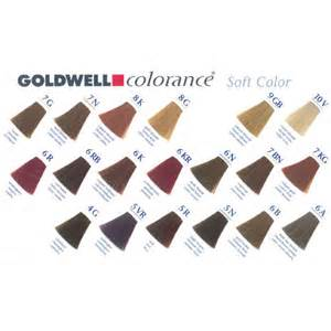 goldwell color wheel pin goldwell colour chart wheel manufacturers on