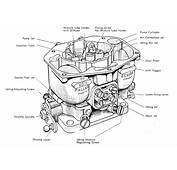 Carburetors  Carbs Fuel Ignition CFI Repair &amp Sales