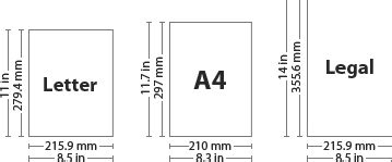 letter paper size paper sizes and formats the difference between a4 and letter 1434