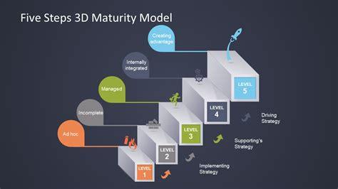 5 Steps 3d Maturity Model Powerpoint Slidemodel 3d Powerpoint Presentation Templates 2